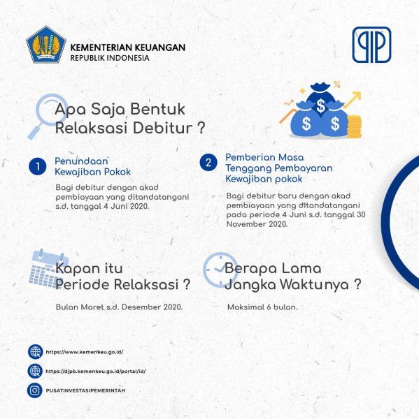Penundaan Angsuran Kredit UMi oleh PIP