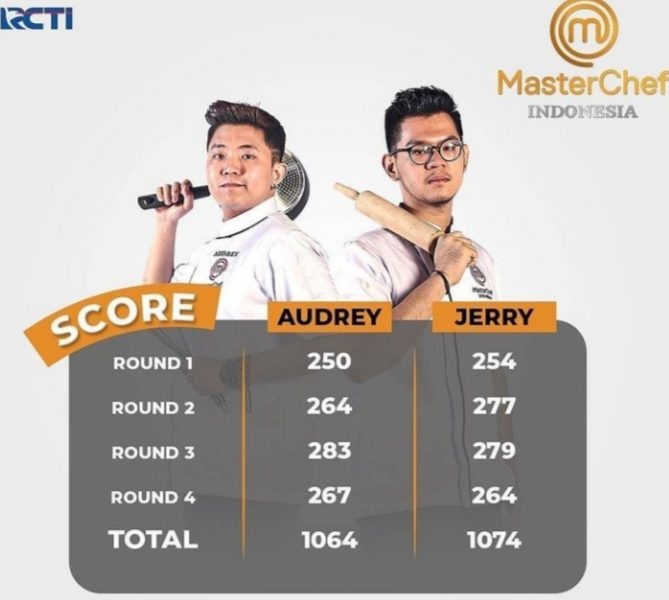 Master Chef Indonesia Season 7