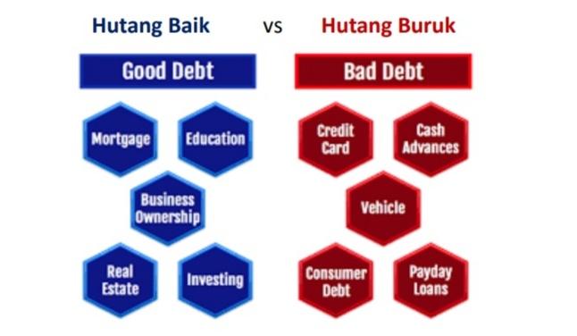 tips bijak mengelola keuangan